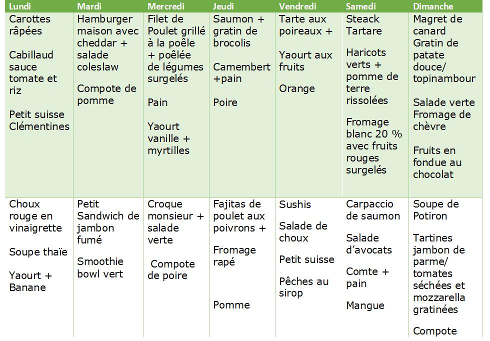 Menus quilibr s pour la fin de l 39 hiver for Menu dietetique